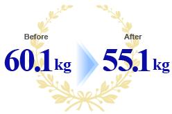 60.1kg→55.1kg